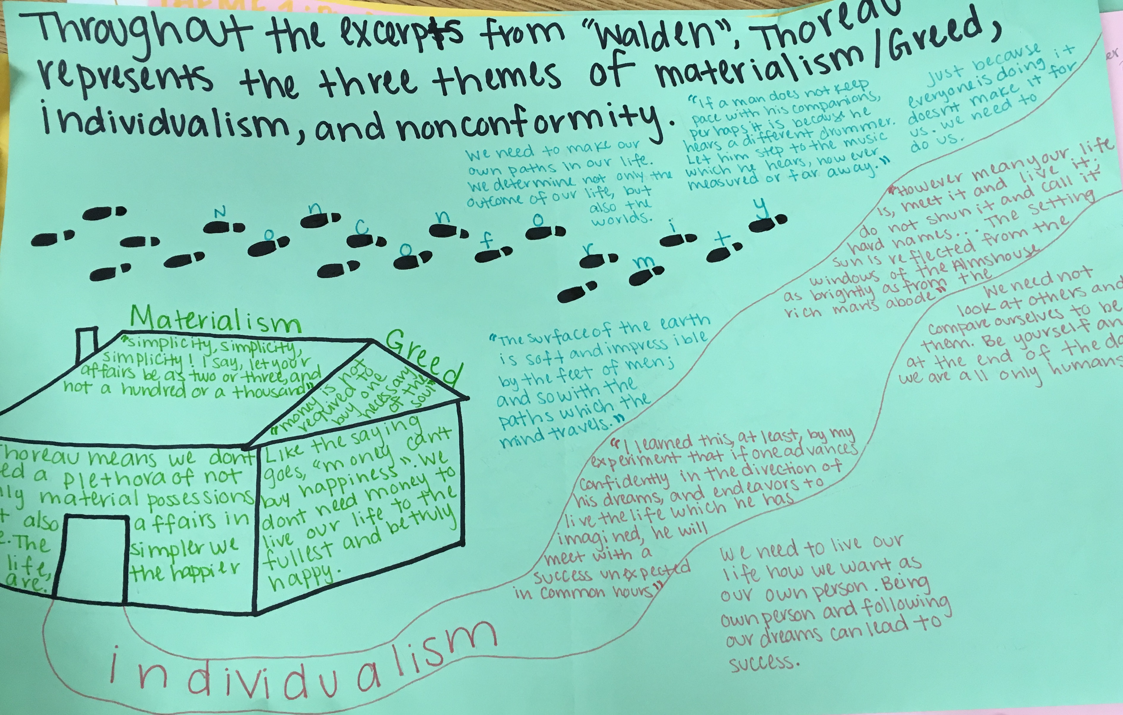 Analyzing Literature With Graphic Essays Living In The Layers